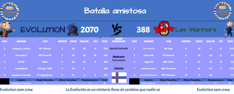 0_1490769713692_batalla vs les warriors.png
