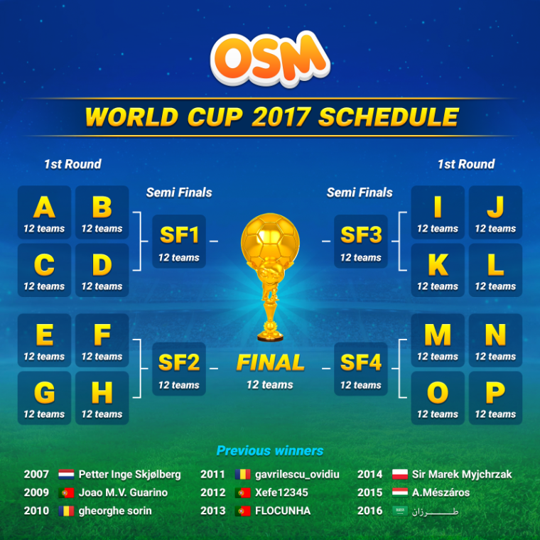 https://forum.onlinesoccermanager.com/assets/uploads/files/1497864177955-osm_wc2017small-resized.png