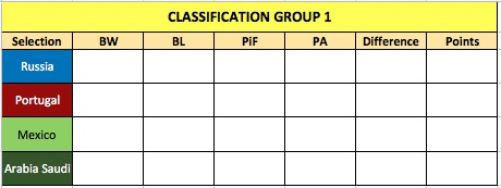 0_1511530053549_WSC - Classification - Group 1.png