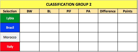0_1511530077954_WSC - Classification - Group 2.png