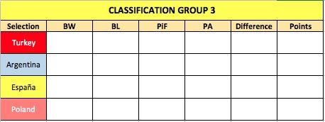 0_1511530096515_WSC - Classification - Group 3.png