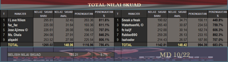 0_1512545952295_Upgrade Skuad - OSM Striker Ultras Vs MP.jpg