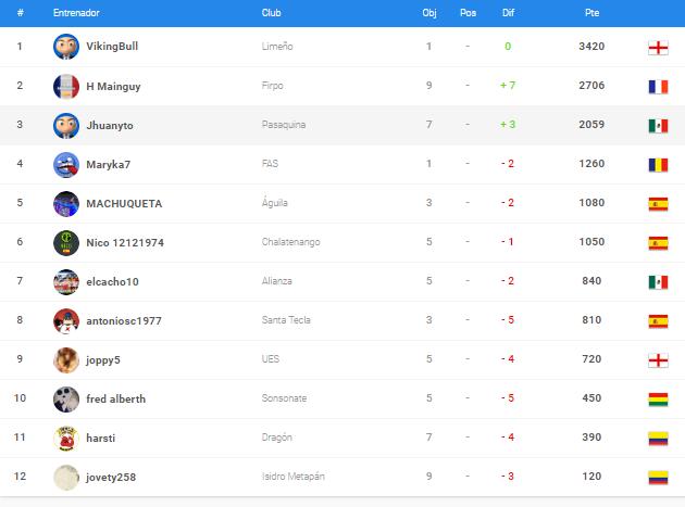 1_1537770145414_plata b final puntos manager.PNG