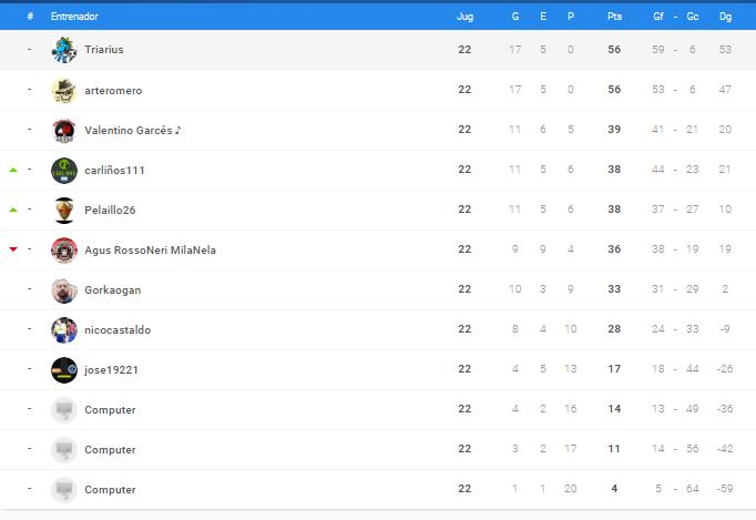 0_1537770162712_bronce clasificacion liga final.PNG