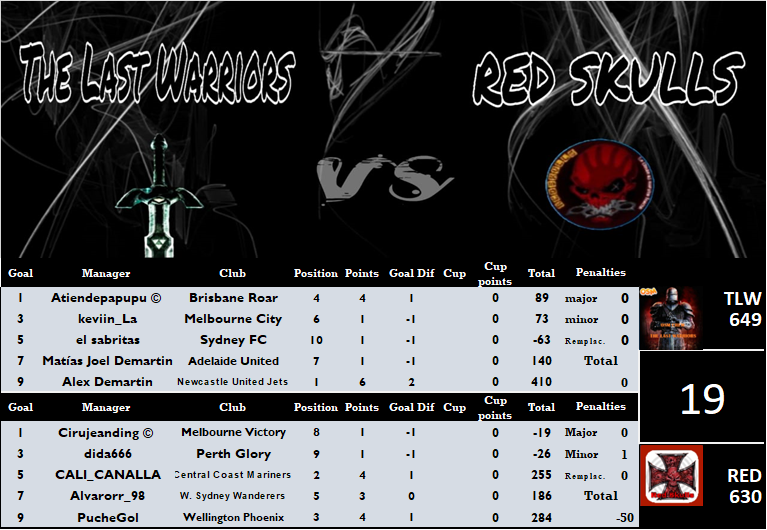 0_1555025601232_j2 amistosa vs reds.png