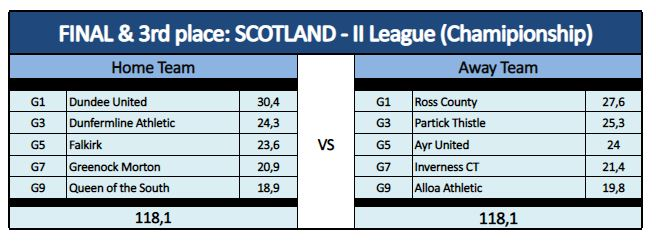 0_1557663311749_Final 3rd place SCOTLAND II League.JPG