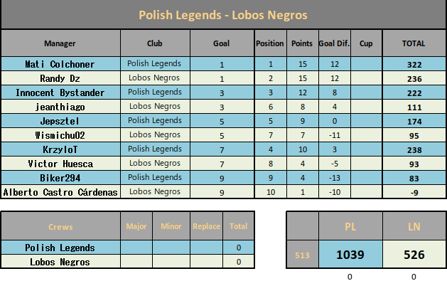 0_1568318877997_2019-09-12 22_05_47-CC 19-20 Polish Legends vs Lobos Negros.xlsx.png