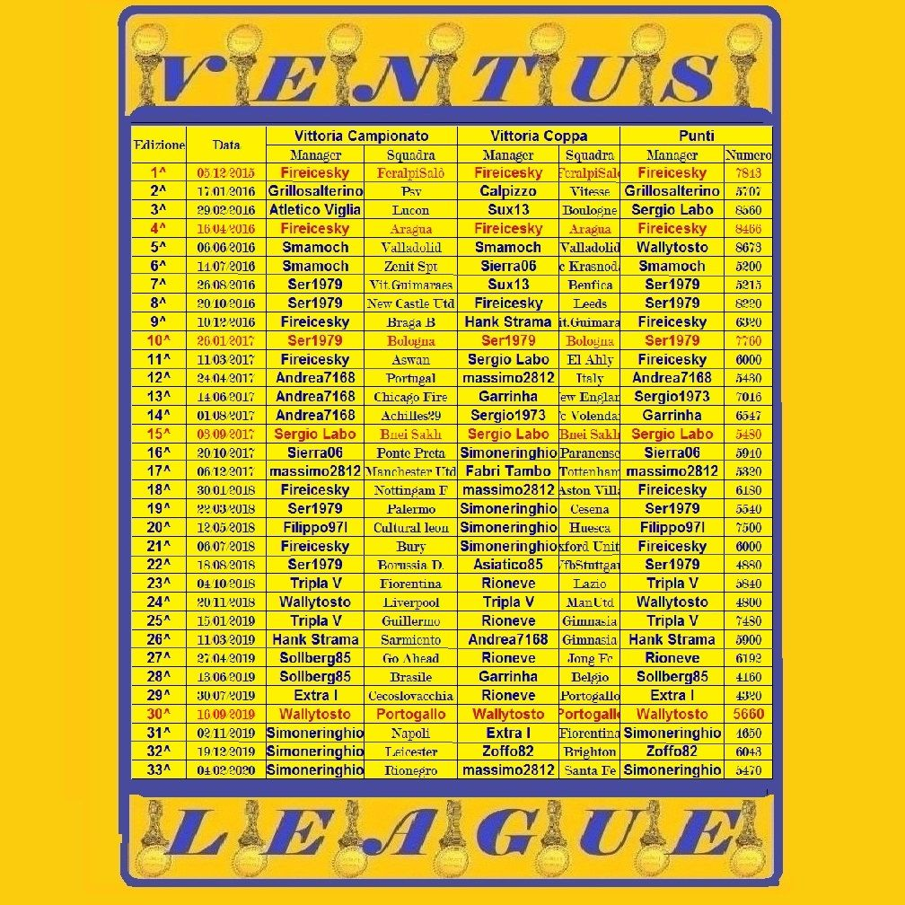 ventus logo league 33.jpg